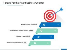 Targets For The Next Business Quarter Core Ppt Powerpoint Presentation Inspiration