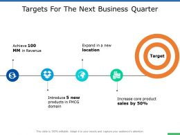 Targets For The Next Business Quarter Location Ppt Powerpoint Slides
