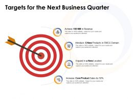 Targets For The Next Business Quarter Ppt Powerpoint Objects