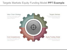 Targets Markets Equity Funding Model Ppt Example
