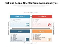 Task And People Oriented Communication Styles