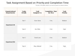 Task Assignment Based On Priority And Completion Time