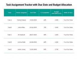 Task Assignment Tracker With Due Date And Budget Allocation