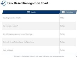 Task Based Recognition Chart Details Ppt Powerpoint Presentation Model Graphics Template