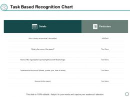 Task Based Recognition Chart Ppt Powerpoint Presentation Layouts Rules
