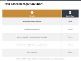 Task Based Recognition Chart Ppt Show Graphics Design