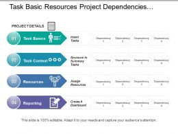 Task Basic Resources Project Dependencies Vertical Stages With Icons