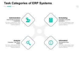 Task Categories Of Erp Systems Analysis Administration Ppt Powerpoint Presentation Ideas Tips