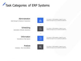 Task Categories Of Erp Systems Information Analysis Ppt Powerpoint Presentation Inspiration