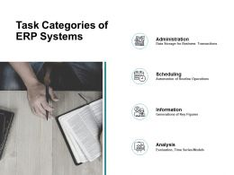 Task Categories Of ERP Systems Ppt Powerpoint Presentation File Layout