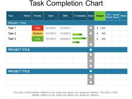 Task Completion Chart PPT Samples Download
