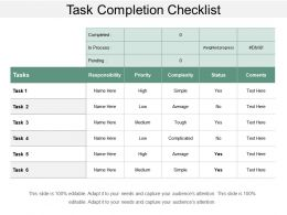 Task Completion Checklist Ppt Slides Download