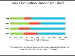 Task Completion Dashboard Chart Presentation Backgrounds