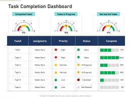 Task Completion Dashboard Content Mapping Definite Guide Creating Right Content Ppt Introduction