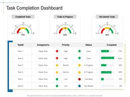 Task Completion Dashboard Content Marketing Roadmap Ideas Acquiring Customers Ppt Ideas