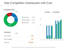 Task Completion Dashboard With Cost