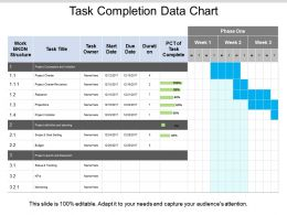Task Completion Data Chart Presentation Powerpoint