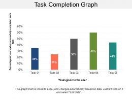 Task Completion Graph Sample Ppt Files