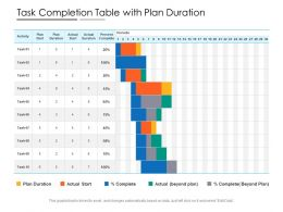 Task Completion Table With Plan Duration