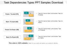 Task Dependencies Types Ppt Samples Download