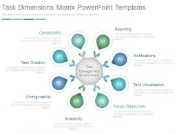 Task Dimensions Matrix Powerpoint Templates