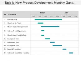 Task Id New Product Development Monthly Gantt Chart