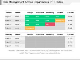 Task Management Across Departments Ppt Slides