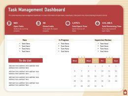 Task Management Dashboard Closed Tasks Powerpoint Presentation Grid