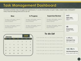 Task Management Dashboard Illustrates Ppt Powerpoint Presentation Ideas Grid
