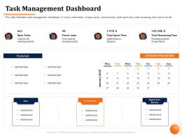 Task Management Dashboard Running Projects Ppt Powerpoint Presentation File Skills