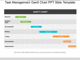 Task Management Gantt Chart Ppt Slide Template
