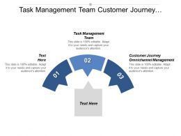 Task Management Team Customer Journey Omnichannel Management Cpb