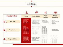 Task Matrix Competencies Ppt Powerpoint Presentation Example 2015