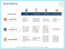 Task Matrix Competencies Ppt Powerpoint Presentation Inspiration Design