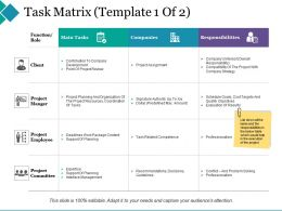 Task Matrix Contribution To Company Development