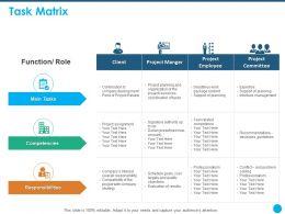 Task Matrix Coordination Tasks Ppt Powerpoint Presentation Visual Aids Portfolio