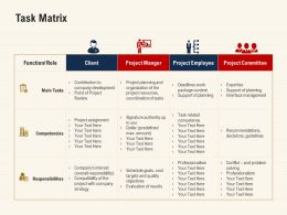 Task Matrix Evaluation Of Results Ppt Powerpoint Presentation Slide Download