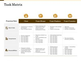 Task Matrix Interface Management Ppt Powerpoint Presentation Visuals