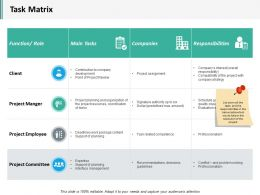 Task Matrix Ppt Inspiration Template