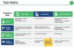 Task Matrix Ppt Portfolio Slideshow