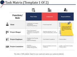 Task Matrix Ppt Powerpoint Presentation File Graphics Tutorials