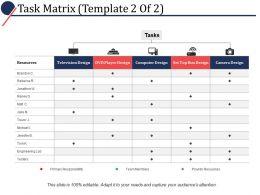 Task Matrix Ppt Powerpoint Presentation File Master Slide