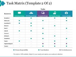 Task Matrix Ppt Summary Example Introduction