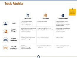 Task Matrix Presentation Visuals