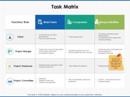 Task Matrix Project Employee Ppt Powerpoint Presentation Icon