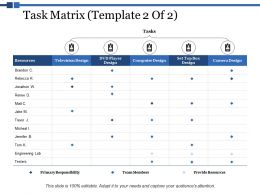 Task Matrix Resources Ppt Powerpoint Presentation Summary Gallery