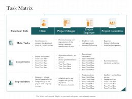 Task Matrix Signature Authority Ppt Powerpoint Presentation Inspiration Designs