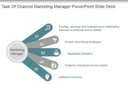 Task Of Channel Marketing Manager Powerpoint Slide Deck