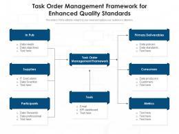 task order management framework for enhanced quality standards