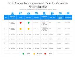 task order management plan to minimize financial risk
